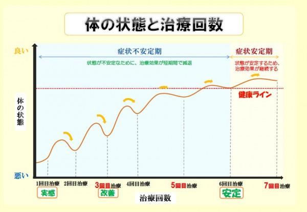 陽なた回復曲線 JPEG